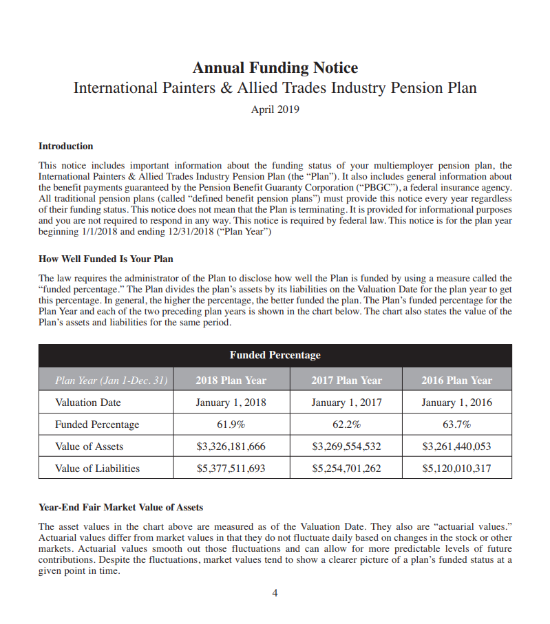 Annual Funding Notice (Pension Plan U.S.) – 2019